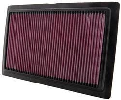 Filtr powietrza K&N BU-1108