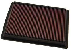 Filtr powietrza K&N DU-9001
